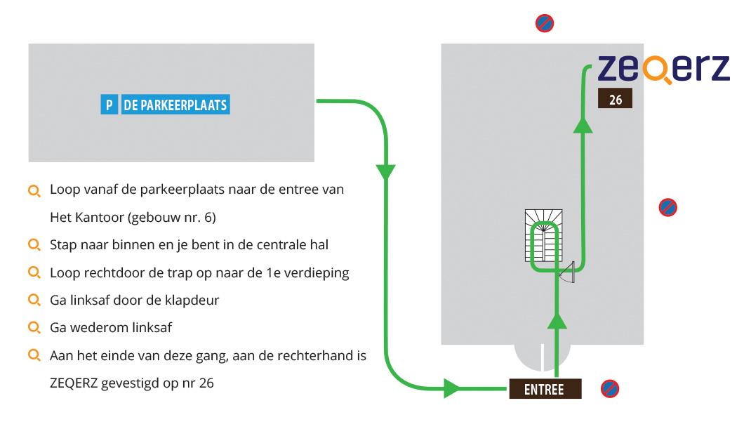 Van parkeerplaats naar ZEQERZ map
